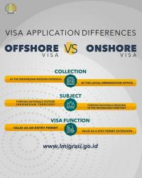 96visa on dan offshore.jpg